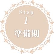 Step1 準備期