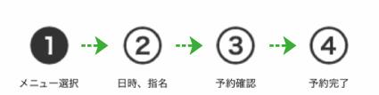JAPANのLINE公式アカウントでできること